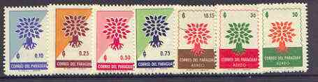 Paraguay 1961 World Refugee Year (2nd issue) set of 7 unmounted mint, SG 971-77*