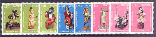Monaco 1983 Nineteenth Century Automata from the Galea Collection set of 8 unmounted mint, SG 1621-28]